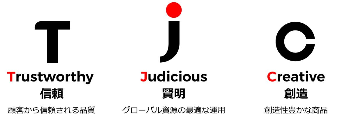 Trustworthy Judicious Creative